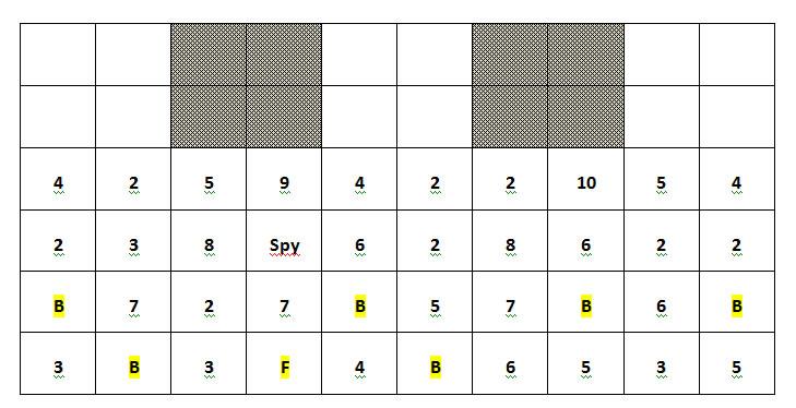 estrategias de posicionamento de peças para jogar stratego online