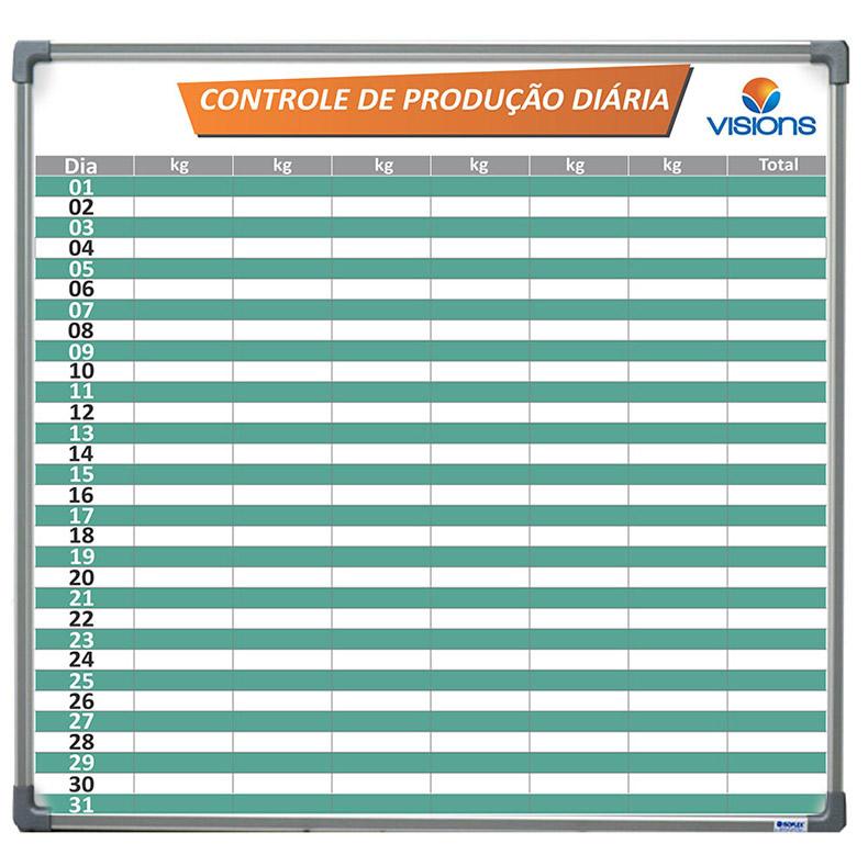 gestão visual - quadro de controle de produção diária